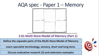 Multi store model of memory p1 - Memory (2.01a) Psychology AQA paper 1