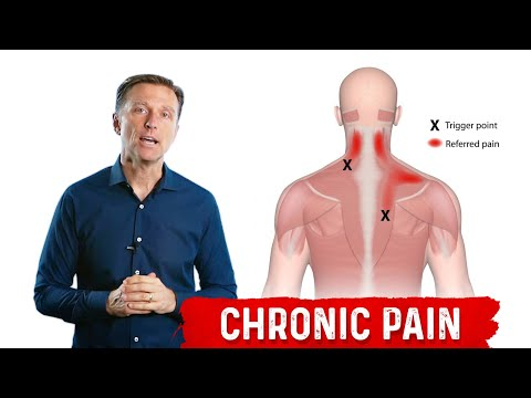 What is Chronic Pain? MUST WATCH!