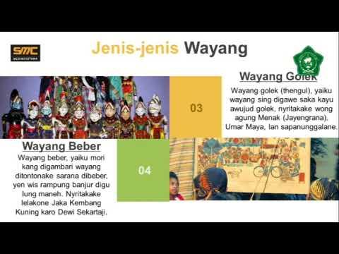 Video Pembelajaran Bahasa Jawa Kelas 5 Mits Bu Yessy Youtube