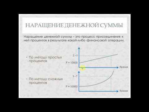 депозит в банке советский