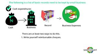 Article Bookkeeping and record keeping basics