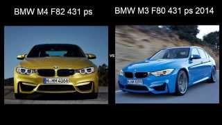 BMW M4 F82 Vs BMW M3 F80 drag acceleration разгон ускорение
