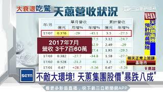 不敵大環境!天蔥集團股價「暴跌八成」|三立新聞台