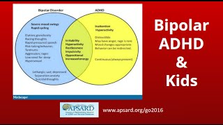 Adhd And Bipolar Disorder Children