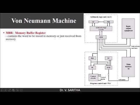 IAS Machine  YouTube