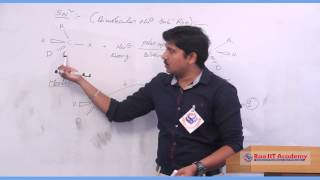 IIT JEE Main & Advanced Chemistry lectures