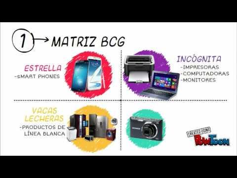 Matriz Bcg Youtube