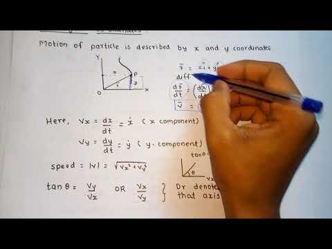 Curvilinear motion-Rectangular coordinate system