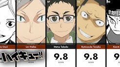 Most Handsome & Beautiful Haikyu!! Faces with HotiiBeautii