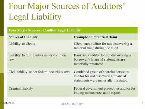 Auditing: Legal Liability: Lecture 3 - Professor Helen Brown
