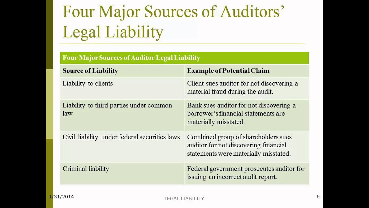 What is legal liability 48