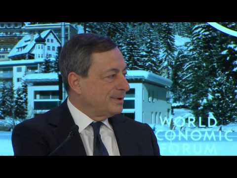 **WARNING**Downside Risks to Global Economy 2016 European Central Bank President Mario Draghi