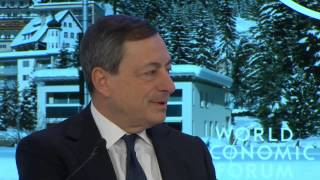 **WARNING**Downside Risks to Global Economy 2016 European Central Bank President Mario Draghi