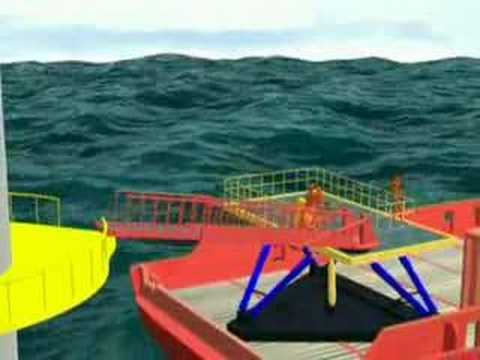 Ampelmann animation of offshore access