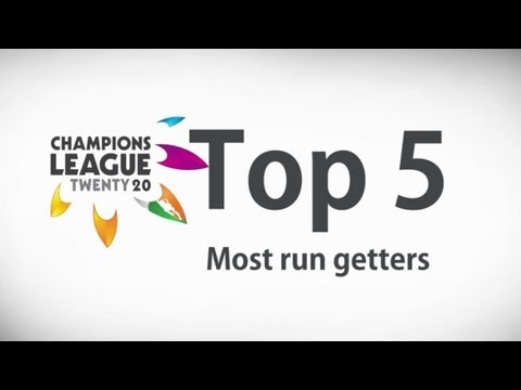 Champions League Cricket T20 2013 Most run getters Travel Video
