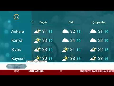 Yurtta 3 günlük hava durumu tahmini