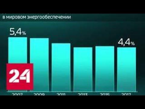 Мир в цифрах. Где активно развивается атомная энергетика – Россия 24