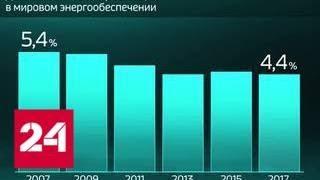 Мир в цифрах. Где активно развивается атомная энергетика - Россия 24