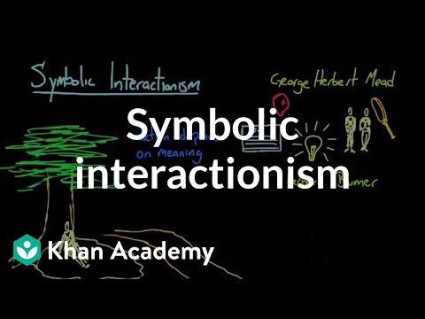 What Is The Symbolic Interaction Theory In Sociology