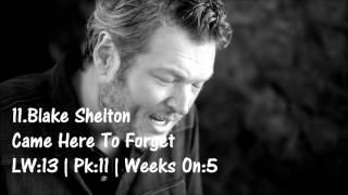 Top 30 Country Songs Week Of 4/9/16