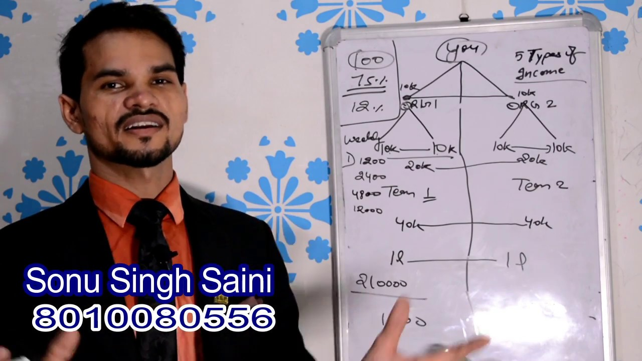 Mi Lifestyle Business plan || India's no 1 Direct selling Company|