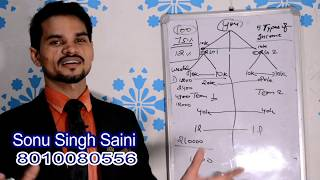 Mi Lifestyle Business plan || India's no.1 Direct selling Company|