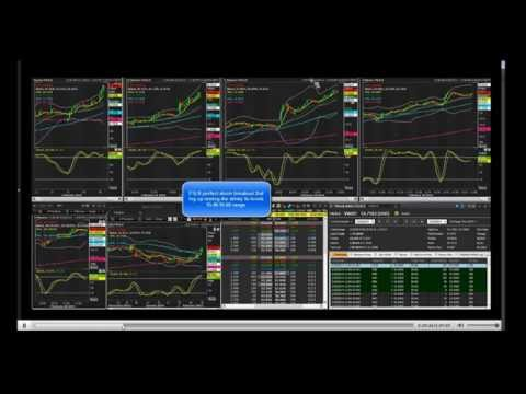 Day Trading Strategies - Introduction to the Rifle Charts on the MetaStock Xenith Platform