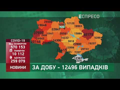 Коронавирус в Украине: статистика за 18 ноября