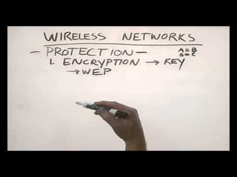 CHAPTER 11 WIRELESS NETWORKS  Networking Basic