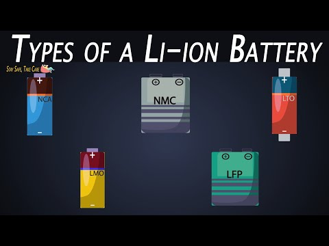 What are the types of Lithium ION battery?