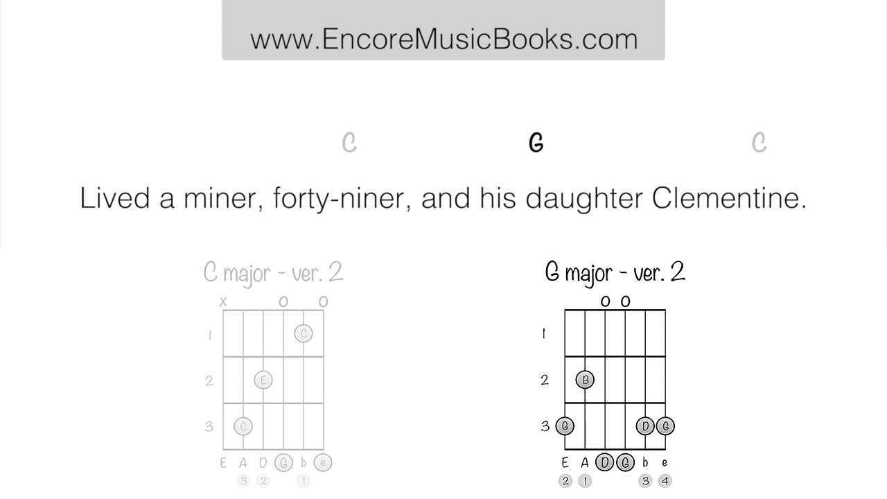 Easy Guitar Tutorial O My Darling Clementine C Major Play