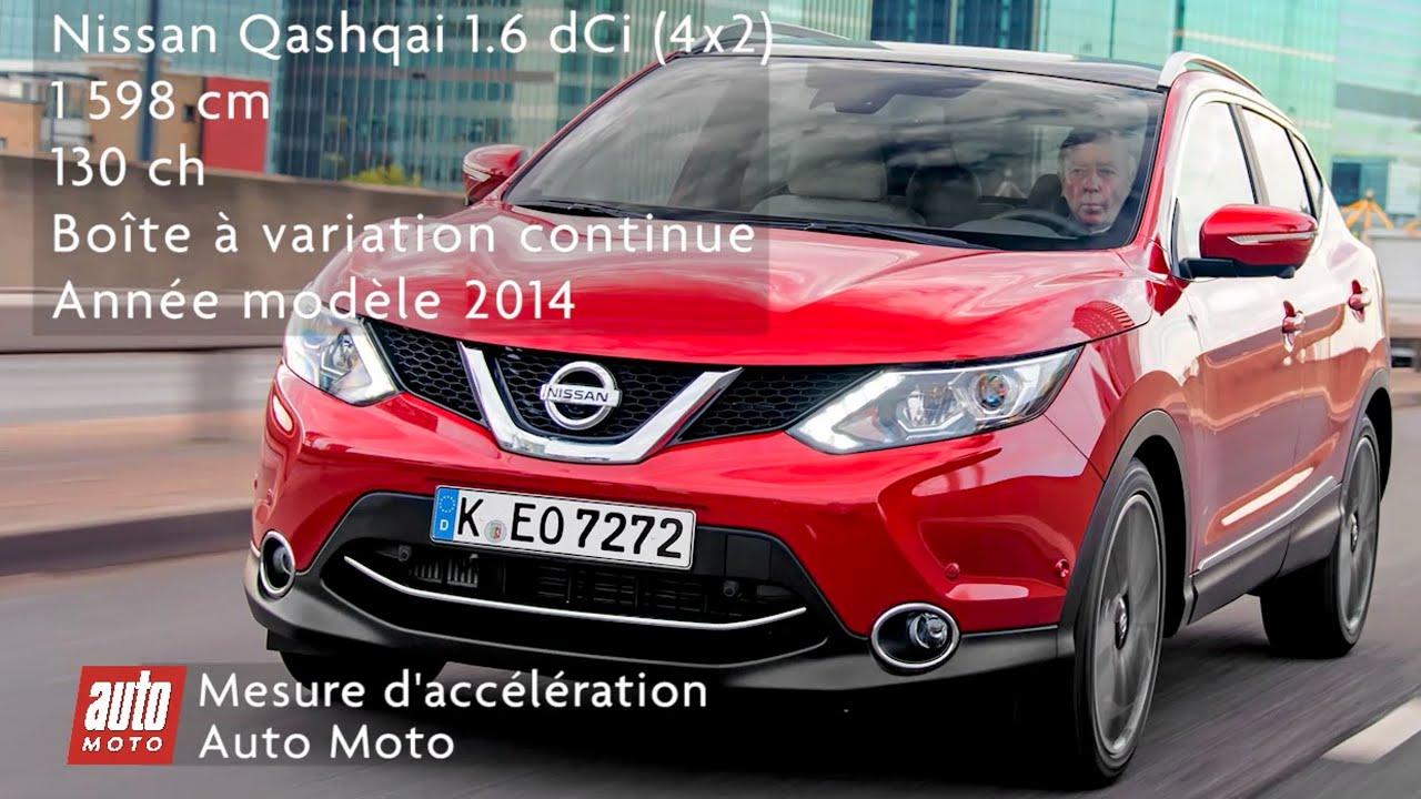 Nissan Qashqai GPL: Il test drive di HDmotori.it
