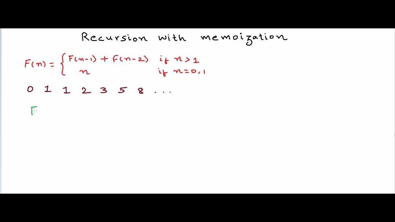 fibonacci sequence recursion with memoization youtube