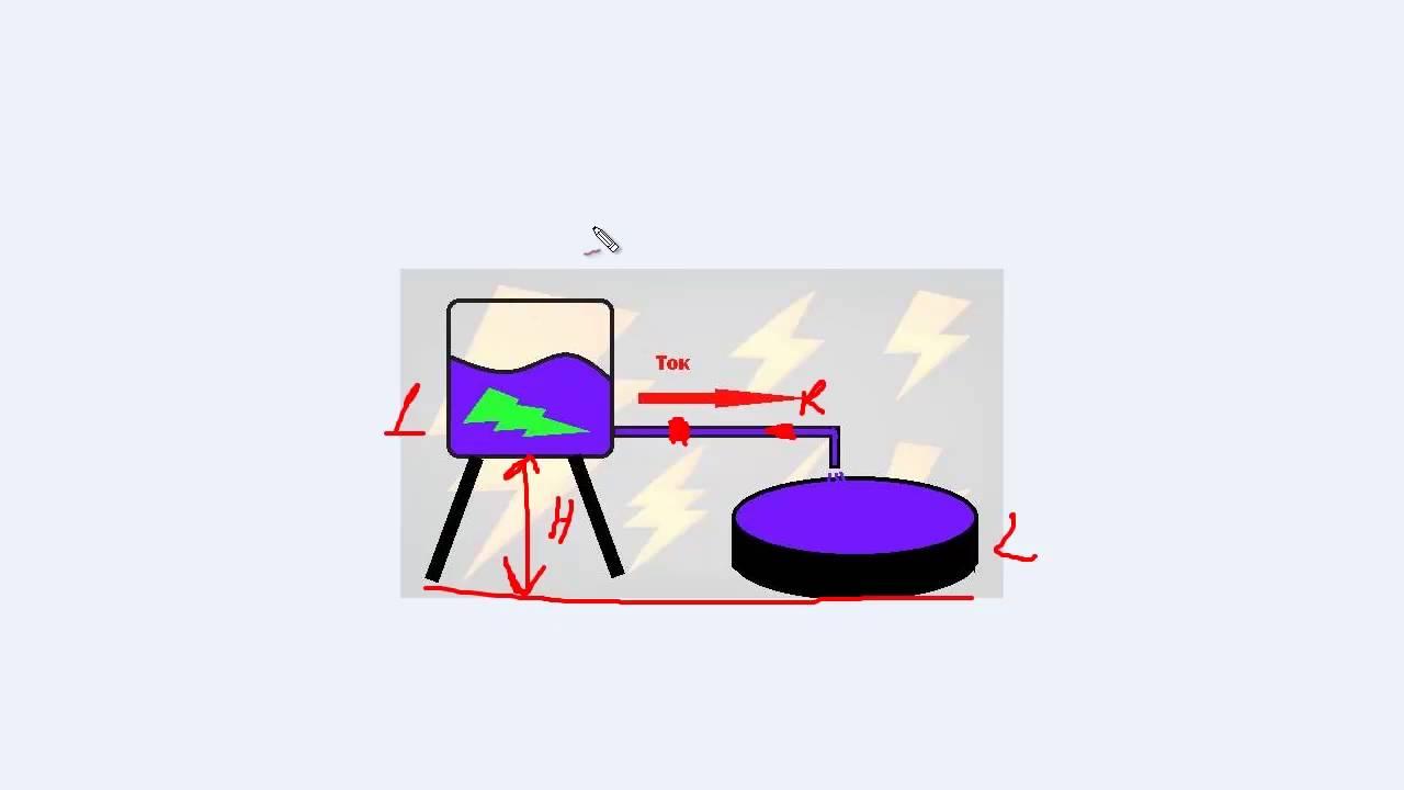 Алекса́ндр васи́льевич пёрышкин ( 21 августа [3 сентября] 1902, рязань — 21 мая 1983,. Пёрышкин стал автором первого стабильного учебника физики для школы, созданного в 30-х годах прошлого века. Ссср с формулировкой