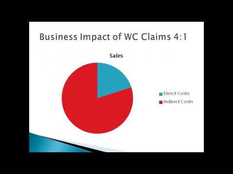 Workers Compensation Claims Management Video 2017