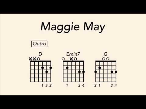 How to Play Maggie May by Rod Stewart on Guitar