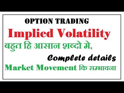Implied Volatility Complete Details | Implied Volatility Trading Strategies