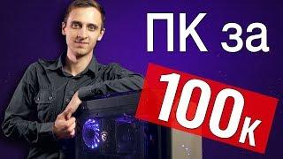 СБОРКА ПК ЗА $4000