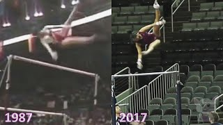 Спортивная гимнастика сквозь года (Спорт №24)