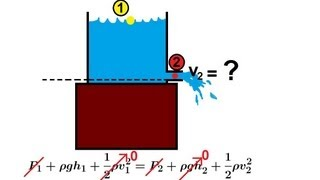 Physics Fluid Flow (4 of 7) Bernoulli's Equation