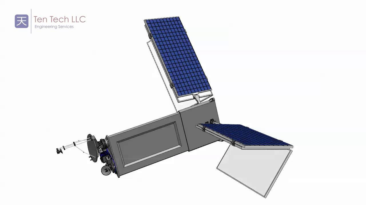 Spacecraft Solar Panel Deployment Analysis - YouTube