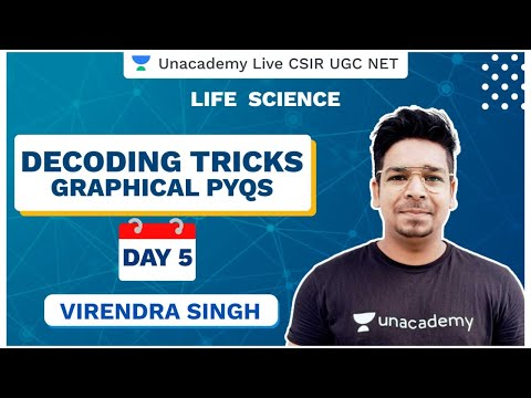 Decoding Tricks | Graphical PYQ (Day 5) | Life Science | CSIR 2020 | Virendra Singh | Unacademy