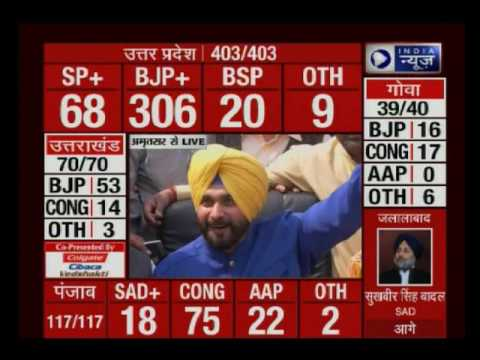 Punjab Election Result 2017: Navjot Singh Sidhu said, It's  Congress revival in Punjab