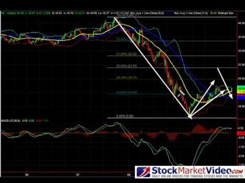 StockMarketVideo.com: GE Technical Analysis Stock ...