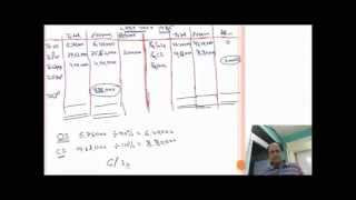 ipcc accounting fire insurance theory part 1 by ca m k jain