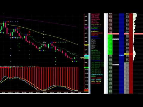Day trading forex live download