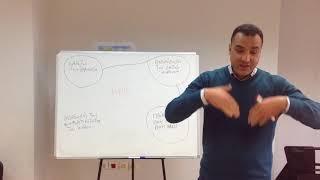 4 απλά βήματα για να προλάβεις τον θυμό πριν εκδηλωθεί 2ο Μέρος & Μιντο Αττααλλα