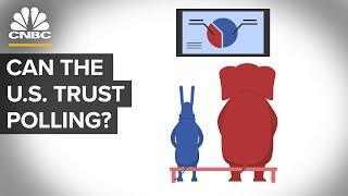 Are Polls Trustworthy?