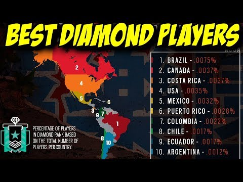 Rainbow Six Siege Most Diamond Players by Country! Brazil Canada Costa Rica