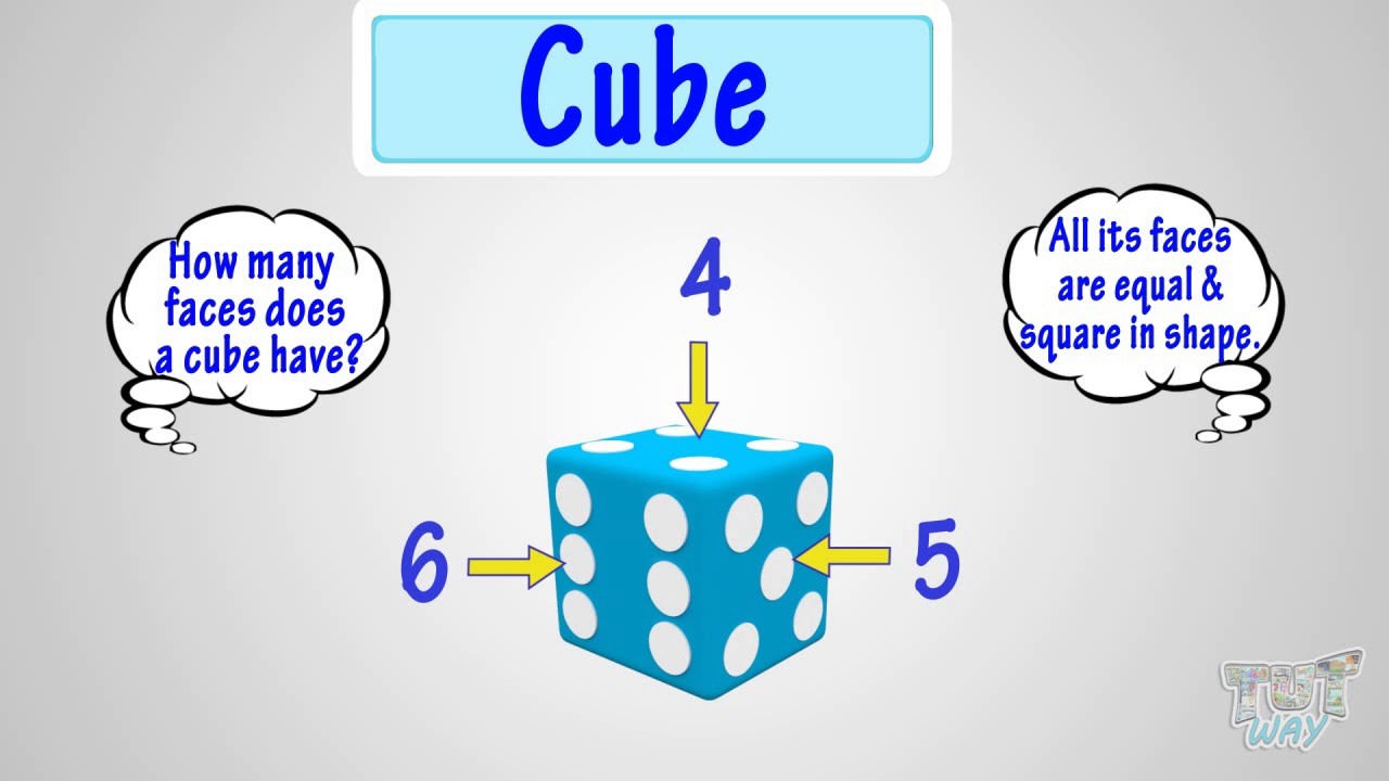 hight resolution of 3D Shapes - Cube and Cuboid   Math   Grade-2